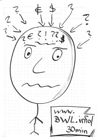 Neurosync Entspannungssound