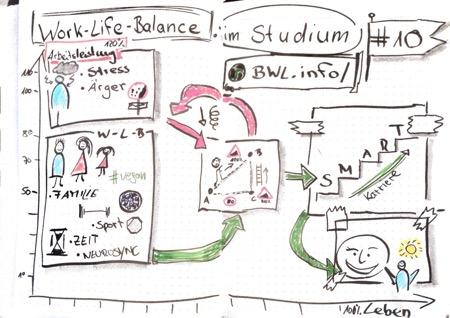 Work-Life-Balance BWL Studium
